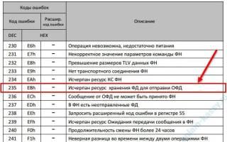 Атолл 90ф инструкция кассира ошибка фн235