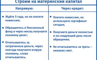 Материнский капитал и договор займа на строительство