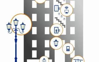 Норматив на одн по электроэнергии 2019 московская область
