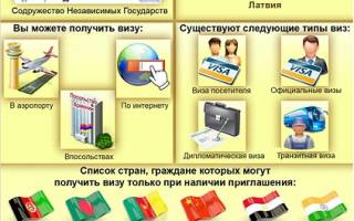 Армения нужен ли загранпаспорт россиянам 2019