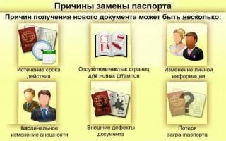 Прописка при обмене паспорта