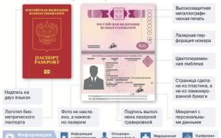 Уфмс волгограда официальный сайт загранпаспорт