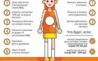 Сколько времени уйдет на восстановление паспорта в Москве?