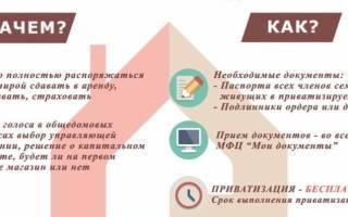 Какой порядок выдачи жилья при реновации жилья в Москве?